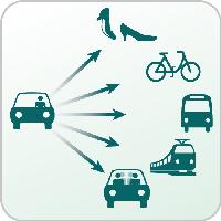 exemple de mobilité durable